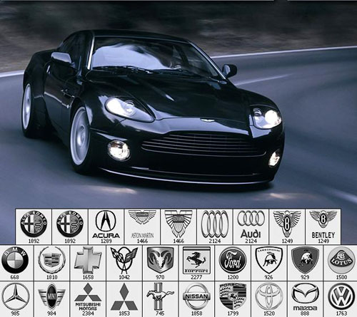 High Quality Car Logos Photoshop Brushes