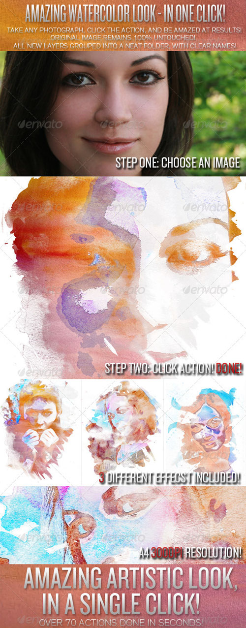 GraphicRiver Creative Watercolor Photoshop Action