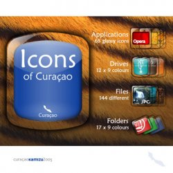 Curacao Icons