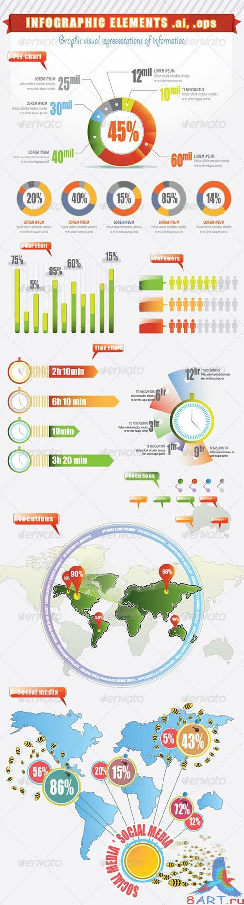 GraphicRiver Infographic Elements - Visual Representations