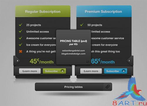 Pricing tables PSD Template
