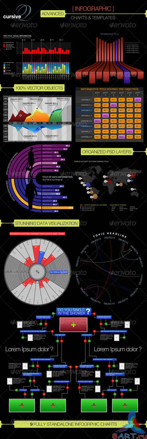 GraphicRiver Advanced Infographic Charts and Templates - REUPLOAD